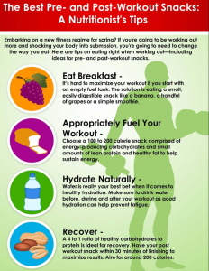 working out and eating, health and fitness, exercise and eating